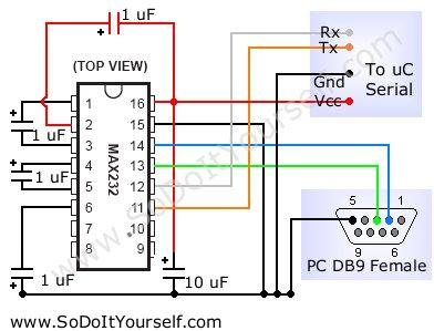 see max232 circuit (compliments